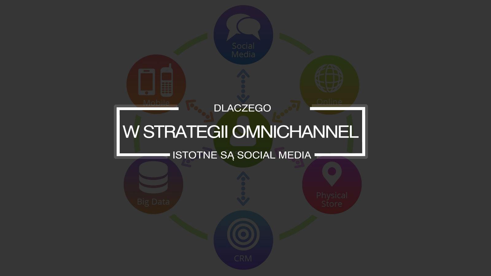 Wykorzystanie mediów społecznościowych w budowaniu strategii omnichannel