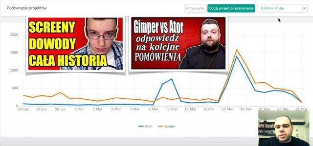 Drama youtuberów analizowana za pomocą monitoringu Internetu – WIDEO