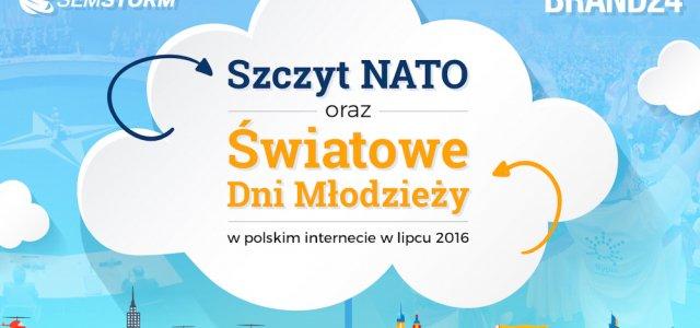 Światowe Dni Młodzieży i Szczyt NATO oczami internautów – INFOGRAFIKA