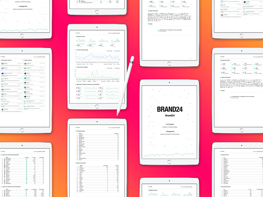 Nowe raporty PDF w Brand24