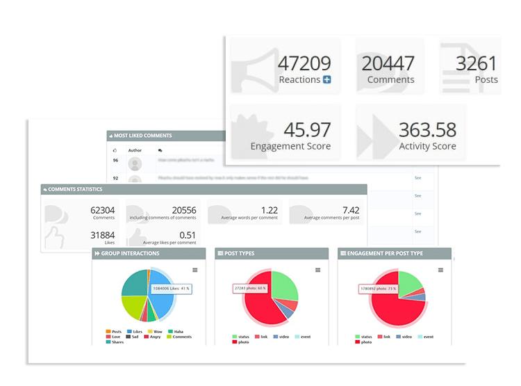 Analiza social media - narzędzia - grafika przedstawiająca Grytics