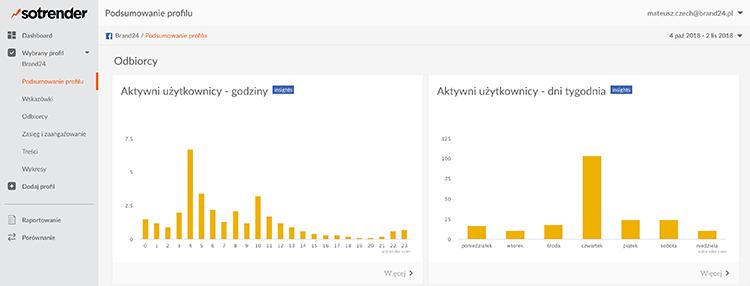 Analiza social media - narzędzie Sotrender