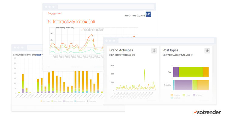 Analiza social media - narzędzia - grafika przedstawiająca Sotrender