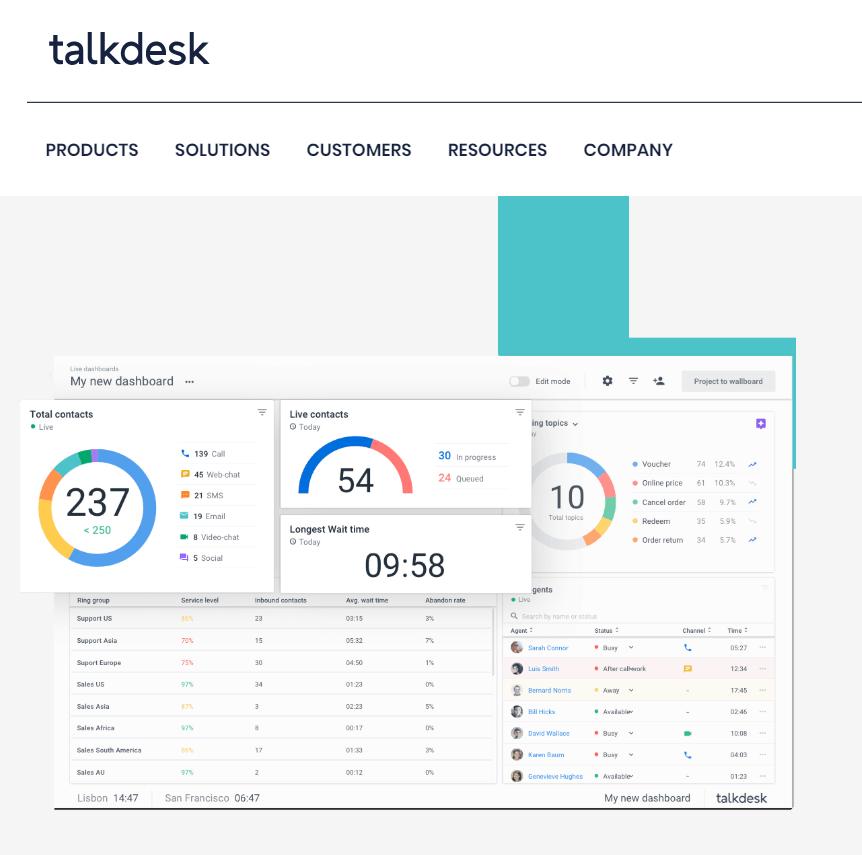Efektywna obsługa klienta - narzędzie Talkdesk jako przykład