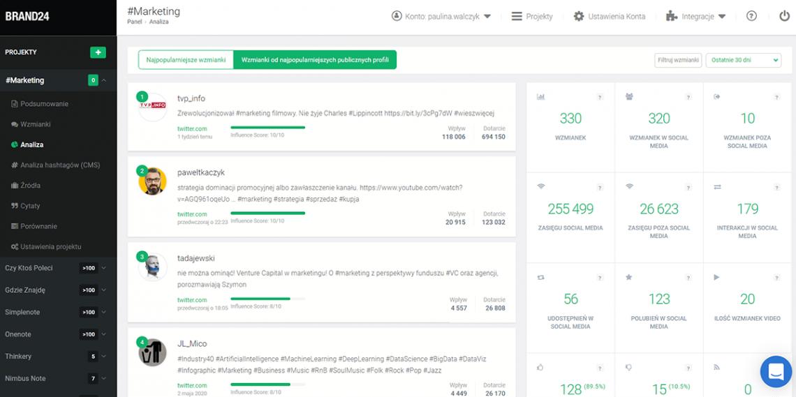Monitoring mediów przez Brand24 - przykład narzędzia do digital marketingu