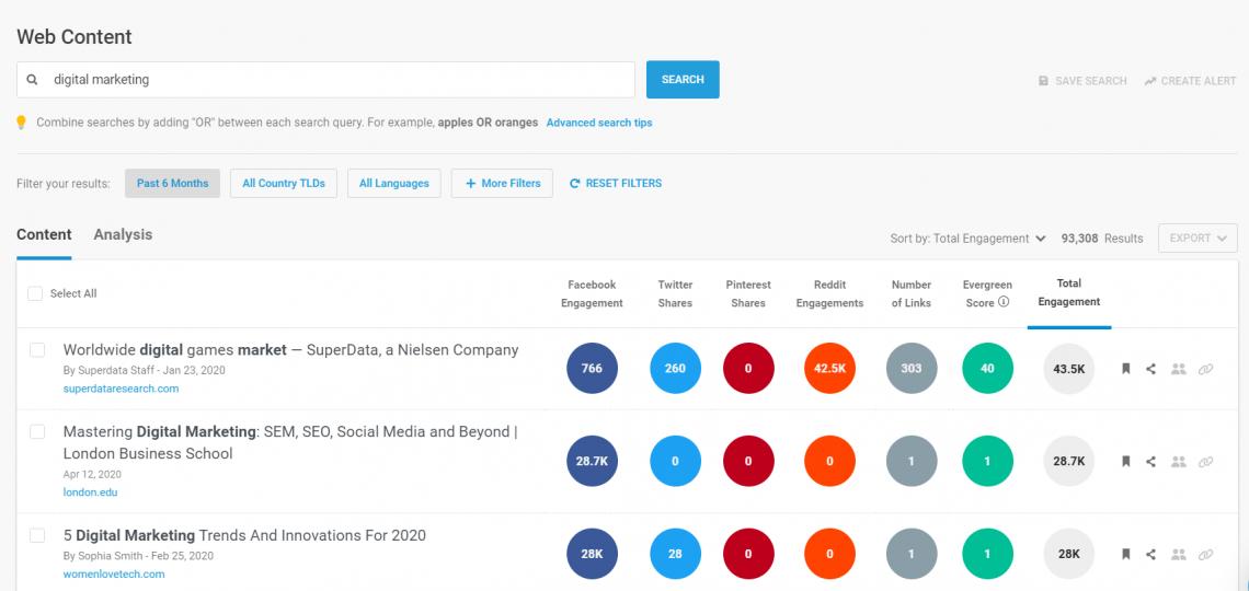 Narzędzia do digital marketingu - BuzzSumo