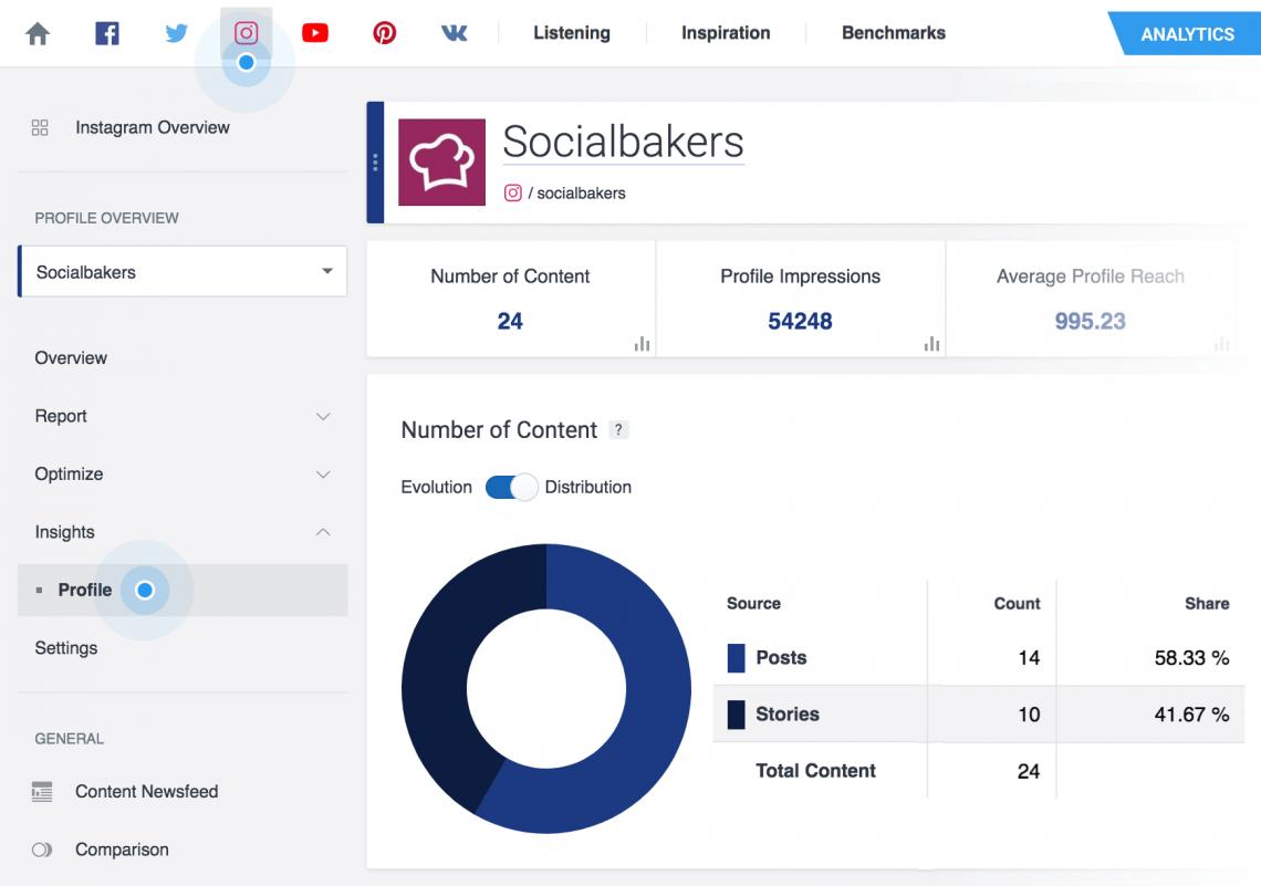 Narzędzia do digital marketingu - Socialbakers