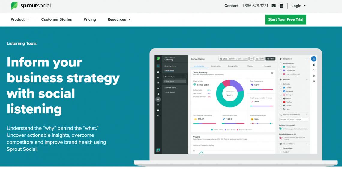 Wizerunek firmy w Internecie - narzędzie Sprout Social