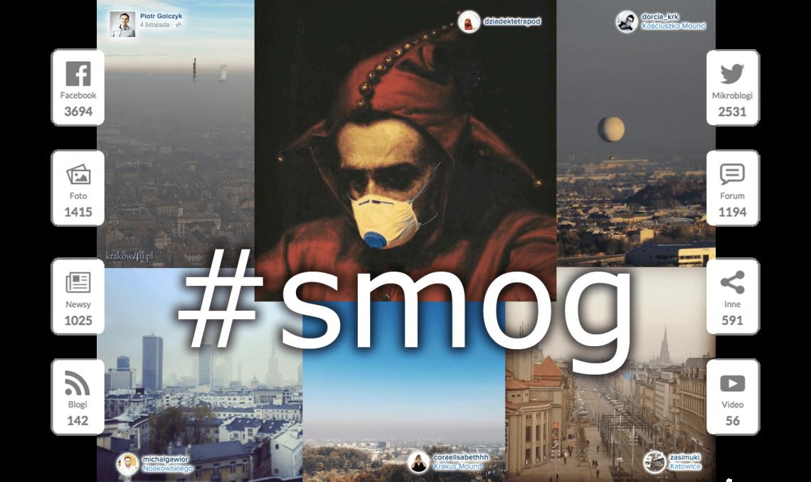 Smog - dane z monitoringu mediów