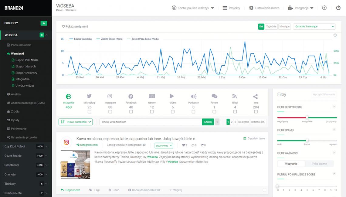 Brand24 jako narzędzie do poznania opinii klientów o produktach