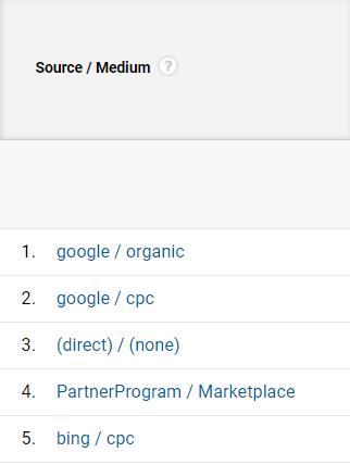 Pomiar natężenia ruchu na stronę www jako jeden ze wskaźników do mierzenia działań PR